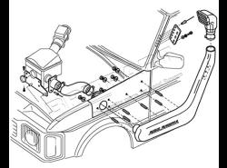 Luftansaugschnorchel SAFARI Discovery 300Tdi/V8 (ABS)